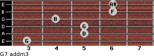 G7 add(m3) for guitar on frets 3, 5, 5, 4, 6, 6