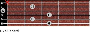 G7b5 for guitar on frets 3, 2, 3, 0, 2, x
