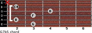 G7b5 for guitar on frets 3, 2, 3, 4, 2, x