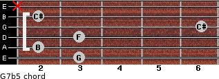 G7b5 for guitar on frets 3, 2, 3, 6, 2, x