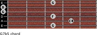 G7b5 for guitar on frets 3, 4, 3, 0, 0, 3