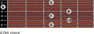 G7b5 for guitar on frets 3, 4, 3, 4, 0, 3
