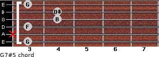 G7#5 for guitar on frets 3, x, 3, 4, 4, 3