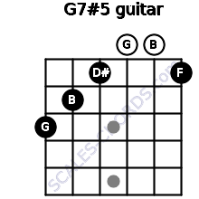 G7#5 for guitar on frets 3, 2, 1, 0, 0, 1