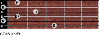 G7#5(add9) for guitar on frets 3, 0, 1, 2, 0, 1