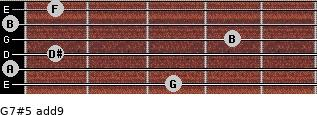 G7#5(add9) for guitar on frets 3, 0, 1, 4, 0, 1