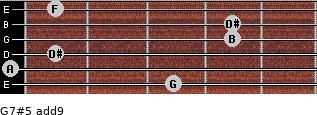 G7#5(add9) for guitar on frets 3, 0, 1, 4, 4, 1