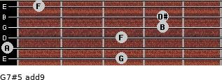 G7#5(add9) for guitar on frets 3, 0, 3, 4, 4, 1