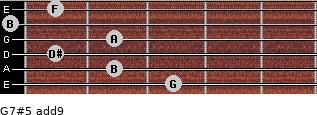 G7#5(add9) for guitar on frets 3, 2, 1, 2, 0, 1