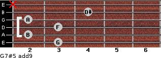 G7#5(add9) for guitar on frets 3, 2, 3, 2, 4, x