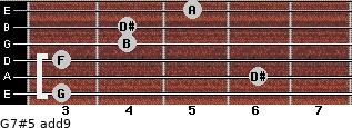 G7#5(add9) for guitar on frets 3, 6, 3, 4, 4, 5