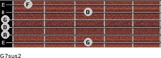 G7sus2 for guitar on frets 3, 0, 0, 0, 3, 1