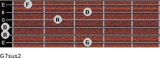 G7sus2 for guitar on frets 3, 0, 0, 2, 3, 1