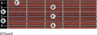 G7sus2 for guitar on frets 3, 0, 3, 0, 3, 1