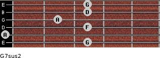 G7sus2 for guitar on frets 3, 0, 3, 2, 3, 3