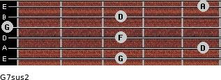 G7sus2 for guitar on frets 3, 5, 3, 0, 3, 5