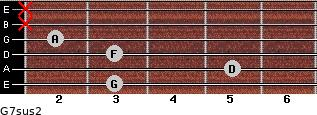 G7sus2 for guitar on frets 3, 5, 3, 2, x, x