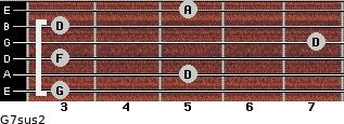 G7sus2 for guitar on frets 3, 5, 3, 7, 3, 5