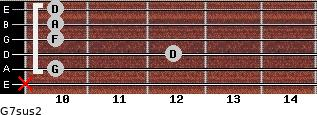 G7sus2 for guitar on frets x, 10, 12, 10, 10, 10