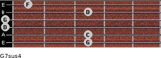 G7sus4 for guitar on frets 3, 3, 0, 0, 3, 1
