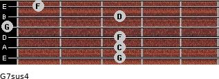 G7sus4 for guitar on frets 3, 3, 3, 0, 3, 1