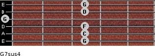 G7sus4 for guitar on frets 3, 3, 3, 0, 3, 3