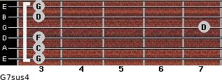 G7sus4 for guitar on frets 3, 3, 3, 7, 3, 3