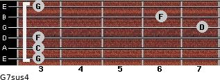 G7sus4 for guitar on frets 3, 3, 3, 7, 6, 3