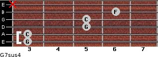 G7sus4 for guitar on frets 3, 3, 5, 5, 6, x