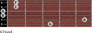 G7sus4 for guitar on frets 3, 5, 0, 0, 1, 1