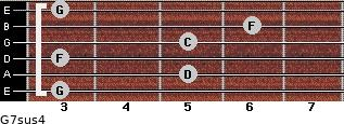 G7sus4 for guitar on frets 3, 5, 3, 5, 6, 3