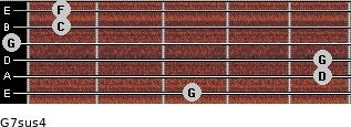G7sus4 for guitar on frets 3, 5, 5, 0, 1, 1