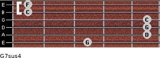 G7sus4 for guitar on frets 3, 5, 5, 5, 1, 1