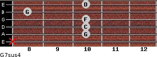 G7sus4 for guitar on frets x, 10, 10, 10, 8, 10