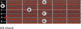 G9 for guitar on frets 3, x, 3, 2, 0, 3