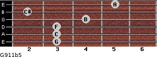G9/11b5 for guitar on frets 3, 3, 3, 4, 2, 5
