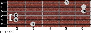 G9/13b5 for guitar on frets 3, 2, 2, 6, 6, 5