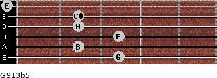 G9/13b5 for guitar on frets 3, 2, 3, 2, 2, 0