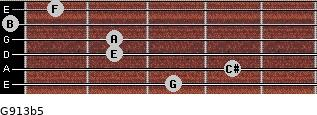 G9/13b5 for guitar on frets 3, 4, 2, 2, 0, 1
