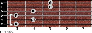G9/13b5 for guitar on frets 3, 4, 3, 4, 5, 5
