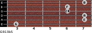 G9/13b5 for guitar on frets 3, 7, 7, 6, 6, 7
