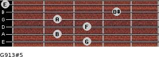 G9/13#5 for guitar on frets 3, 2, 3, 2, 4, 0