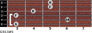 G9/13#5 for guitar on frets 3, 6, 3, 4, 5, 5
