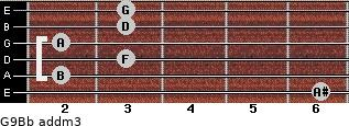G9/Bb add(m3) guitar chord