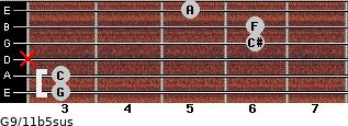 G9/11b5sus for guitar on frets 3, 3, x, 6, 6, 5