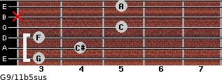 G9/11b5sus for guitar on frets 3, 4, 3, 5, x, 5