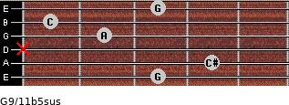 G9/11b5sus for guitar on frets 3, 4, x, 2, 1, 3