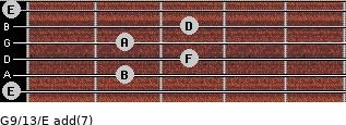 G9/13/E add(7) for guitar on frets 0, 2, 3, 2, 3, 0