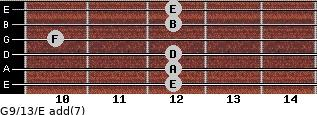 G9/13/E add(7) for guitar on frets 12, 12, 12, 10, 12, 12