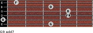 G9 add(7) for guitar on frets 3, 0, 4, 4, 3, 1